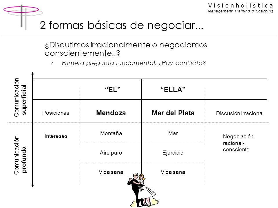 2 formas básicas de negociar...