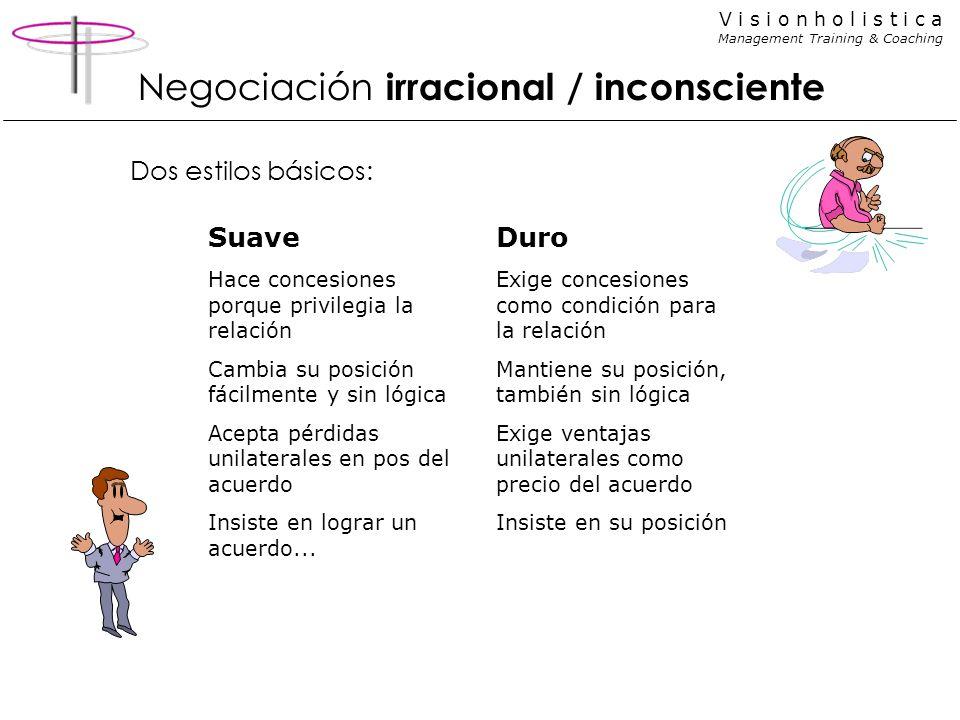 Negociación irracional / inconsciente
