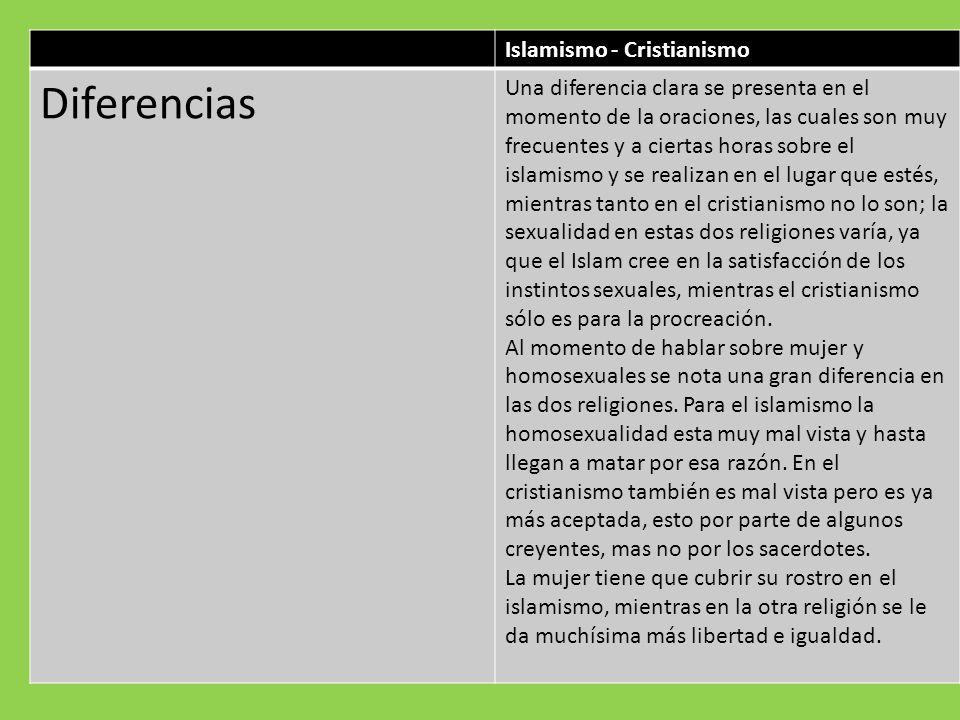 Diferencias Islamismo - Cristianismo