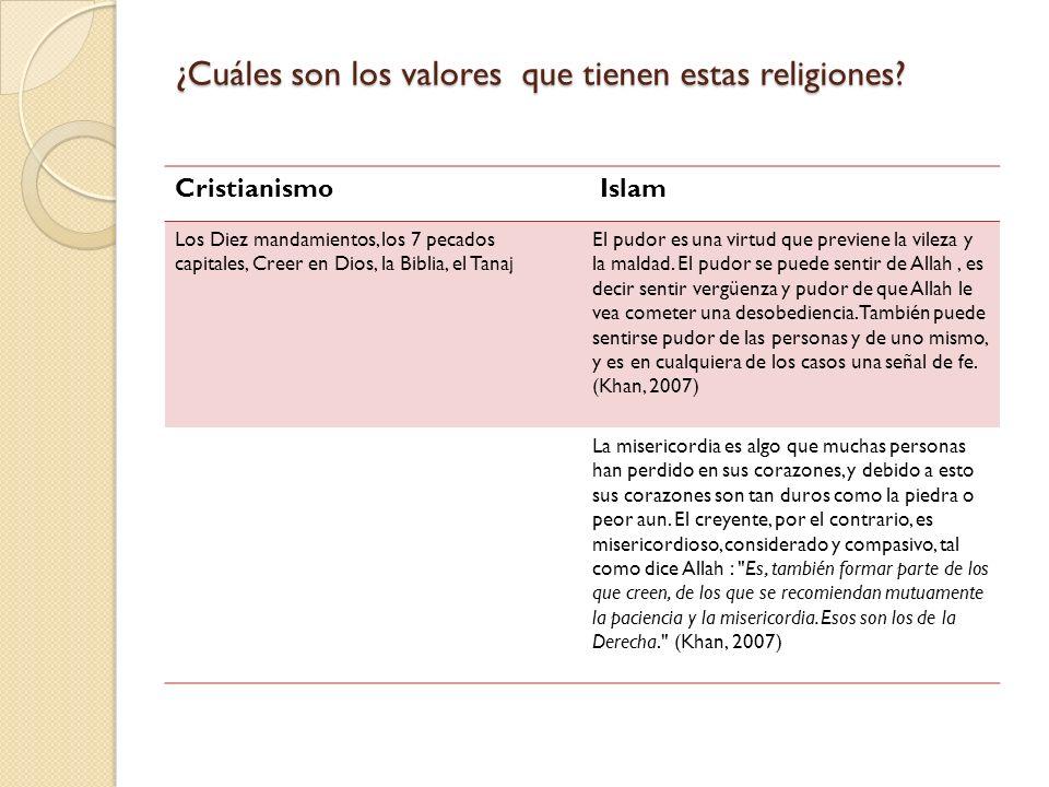 ¿Cuáles son los valores que tienen estas religiones