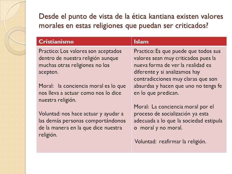 Desde el punto de vista de la ética kantiana existen valores morales en estas religiones que puedan ser criticados