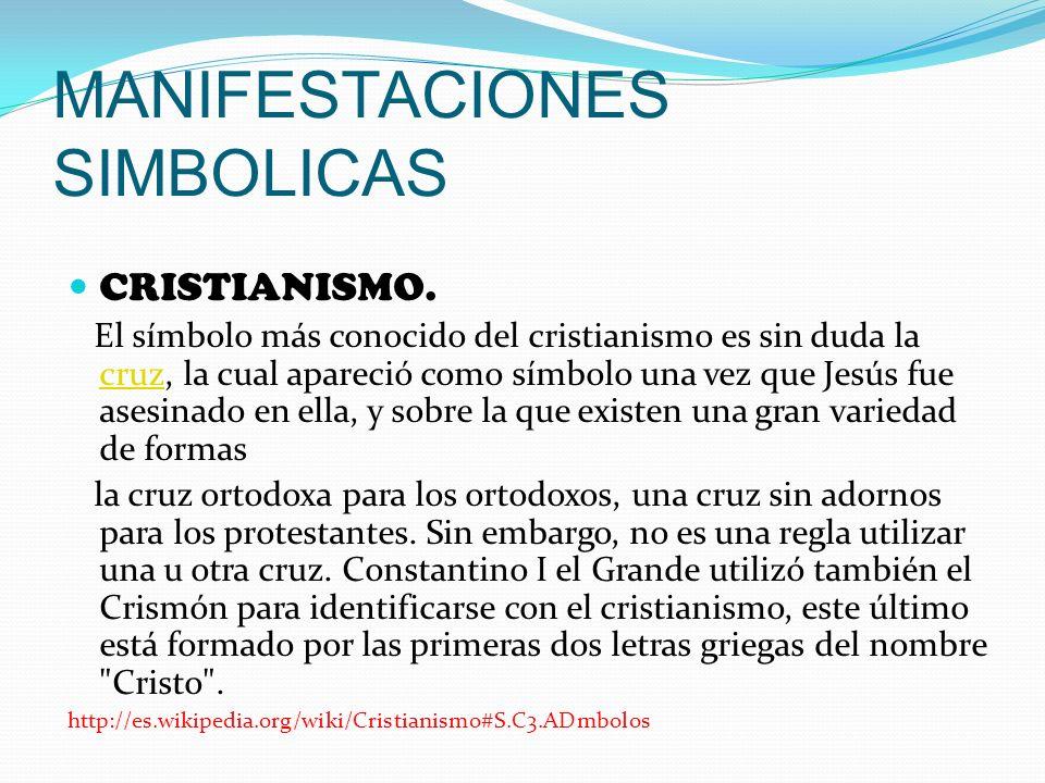 MANIFESTACIONES SIMBOLICAS