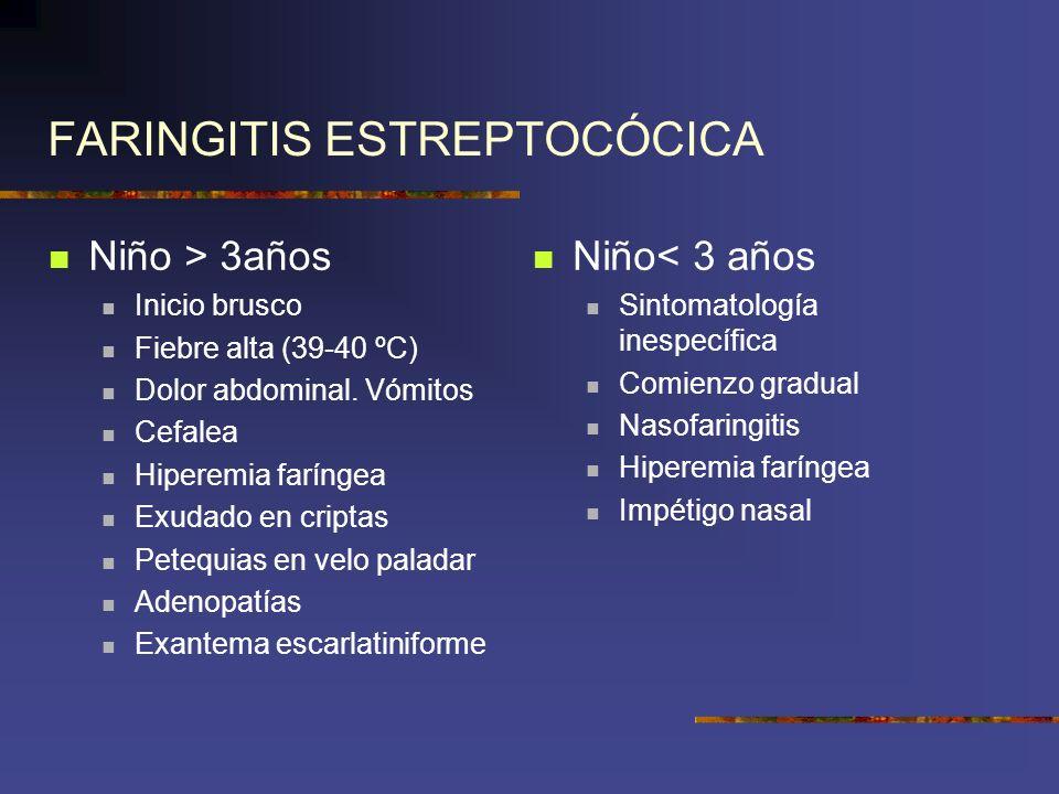 FARINGITIS ESTREPTOCÓCICA