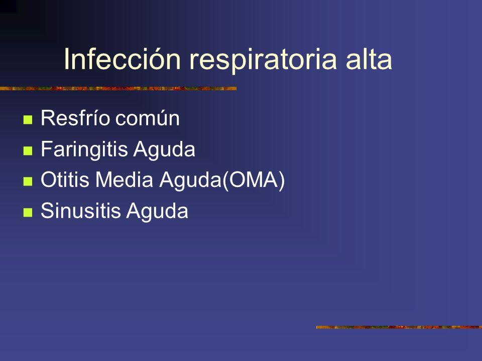 Infección respiratoria alta