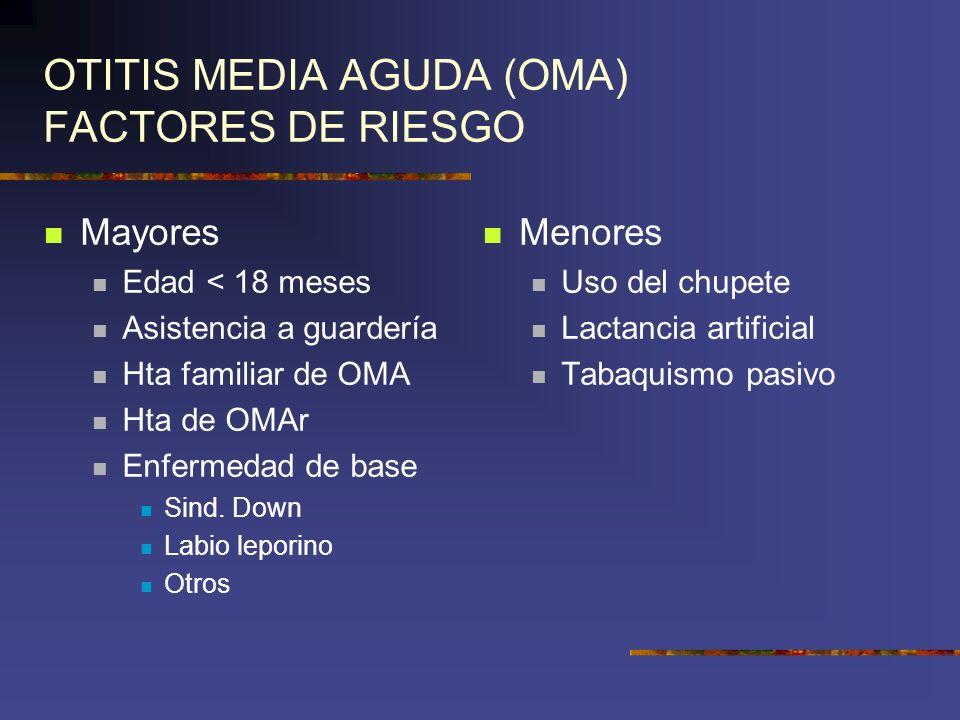 OTITIS MEDIA AGUDA (OMA) FACTORES DE RIESGO