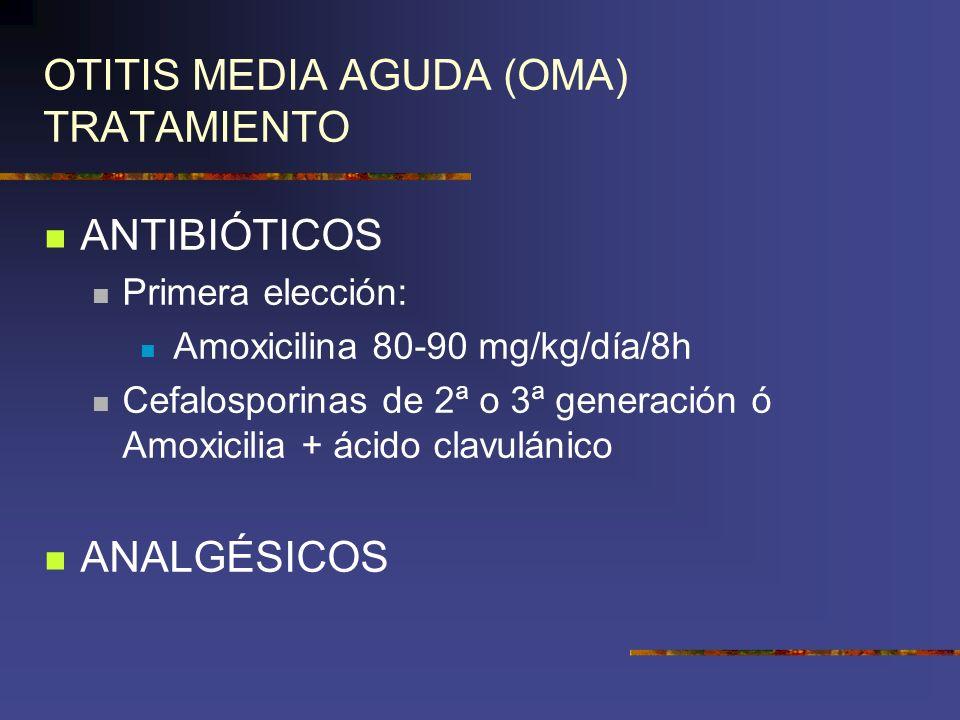 OTITIS MEDIA AGUDA (OMA) TRATAMIENTO