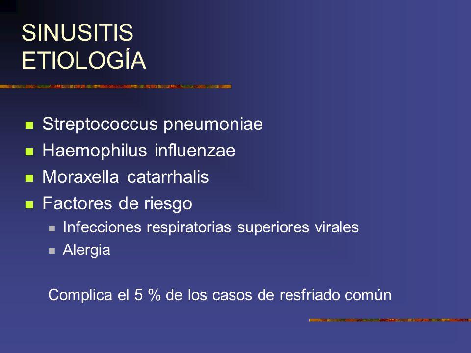 SINUSITIS ETIOLOGÍA Streptococcus pneumoniae Haemophilus influenzae