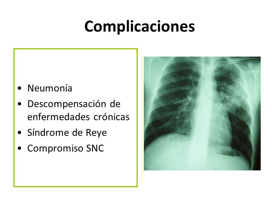 Complicaciones Neumonía Descompensación de enfermedades crónicas