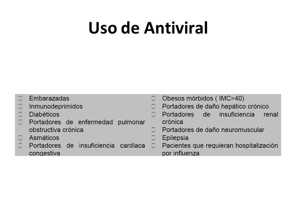 Uso de Antiviral