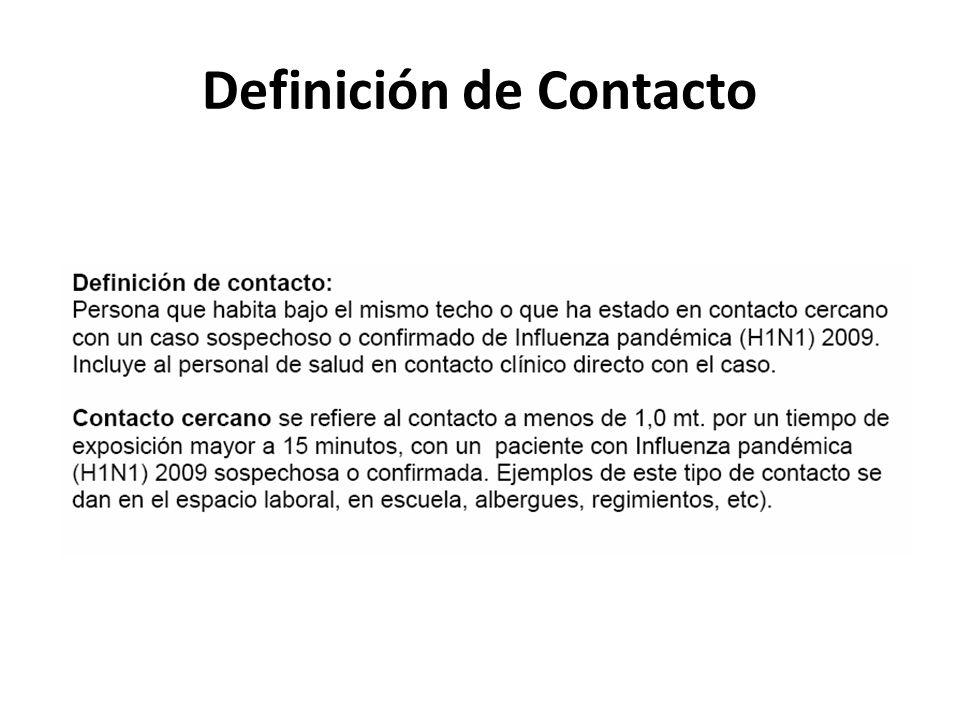 Definición de Contacto