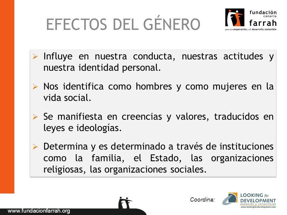 EFECTOS DEL GÉNERO Influye en nuestra conducta, nuestras actitudes y nuestra identidad personal.