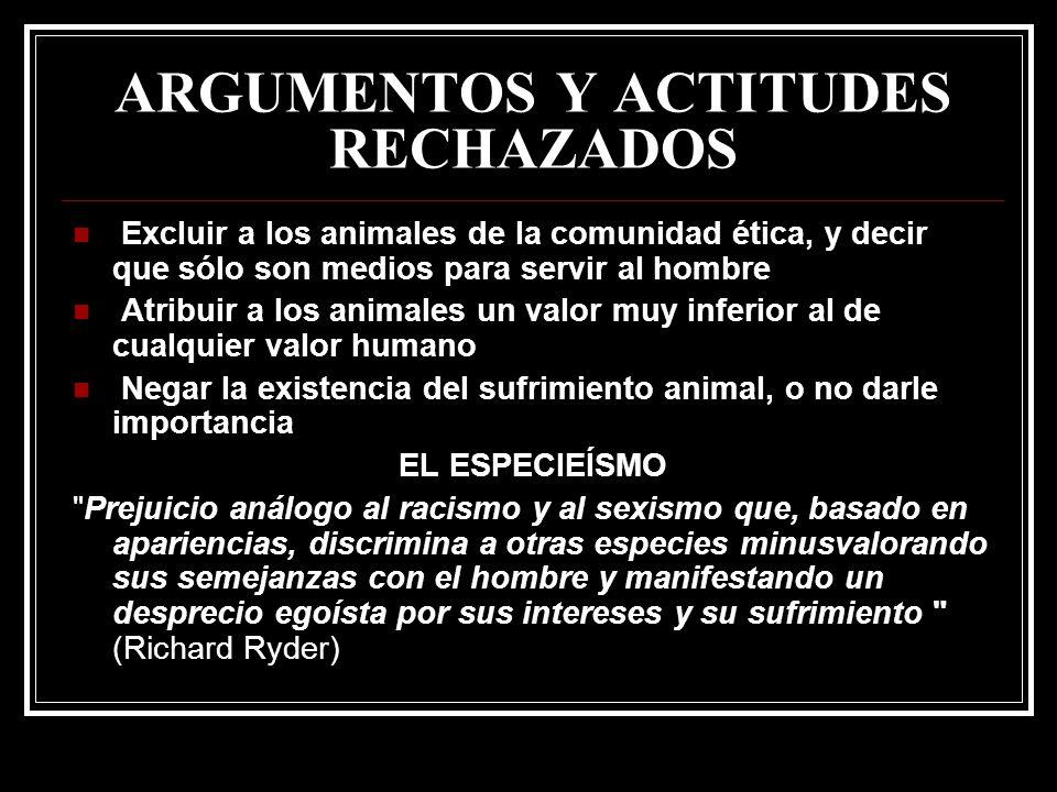 ARGUMENTOS Y ACTITUDES RECHAZADOS