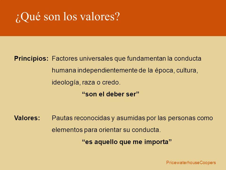 ¿Qué son los valores