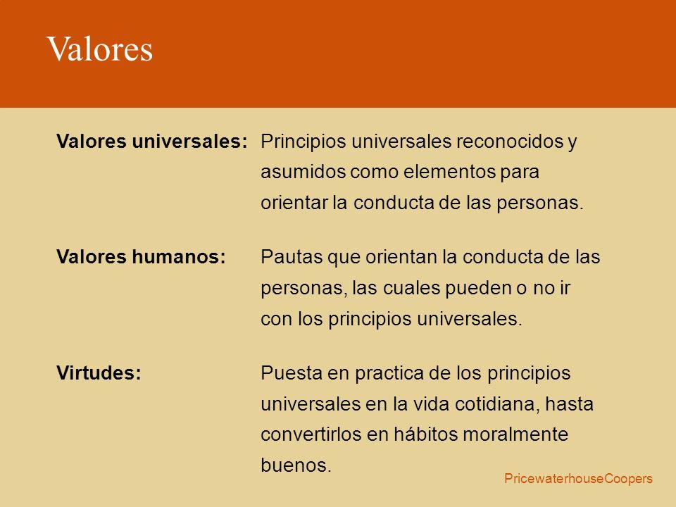 Valores Valores universales: Principios universales reconocidos y asumidos como elementos para orientar la conducta de las personas.
