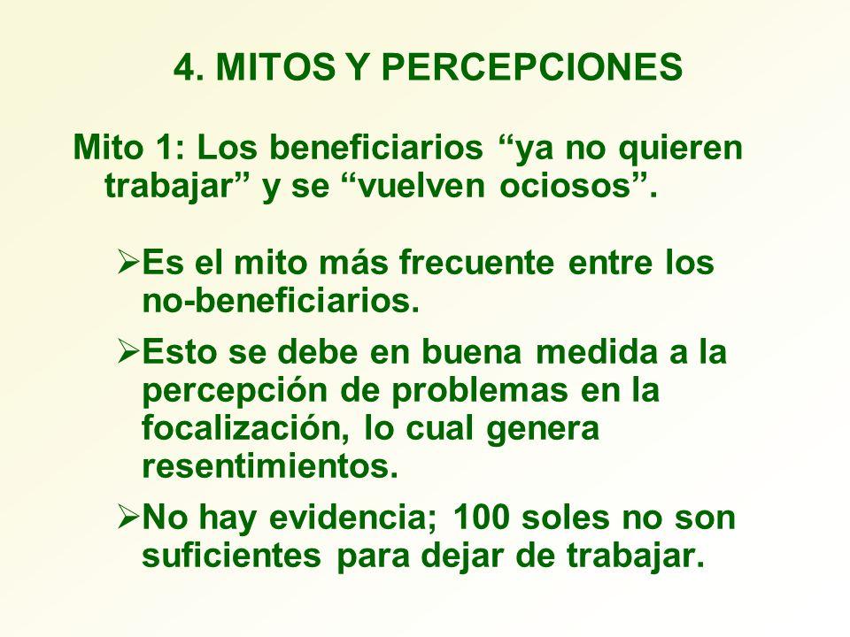 4. MITOS Y PERCEPCIONES Mito 1: Los beneficiarios ya no quieren trabajar y se vuelven ociosos .