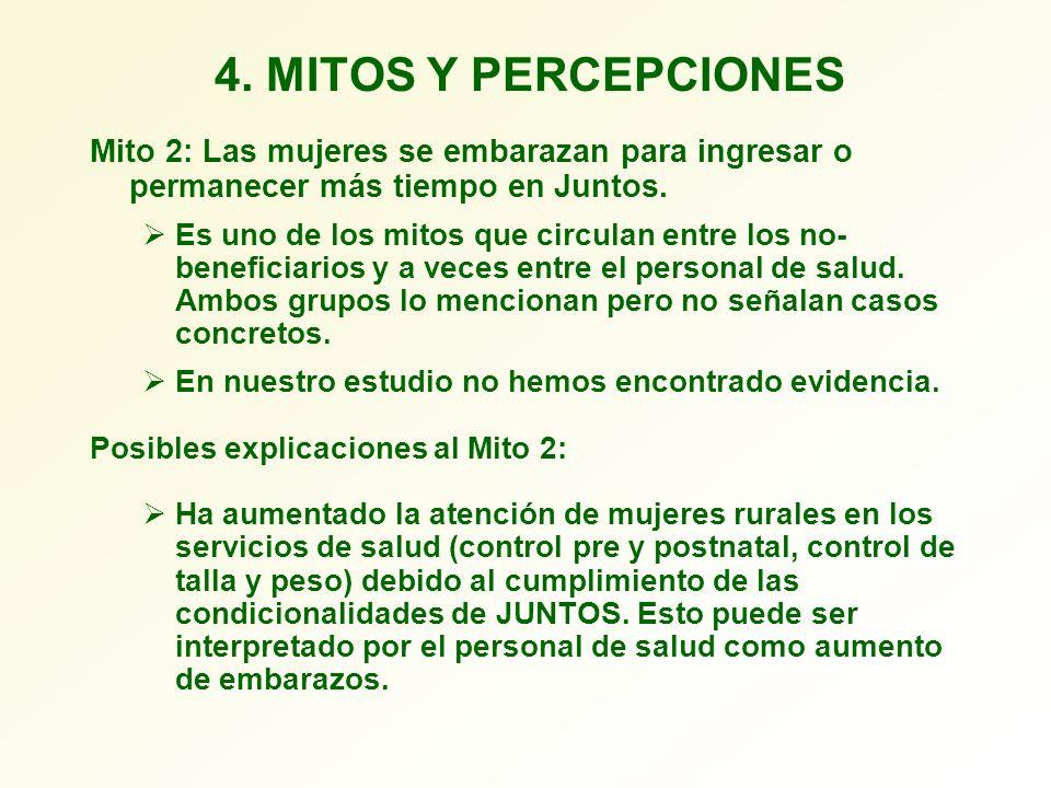 4. MITOS Y PERCEPCIONES Mito 2: Las mujeres se embarazan para ingresar o permanecer más tiempo en Juntos.