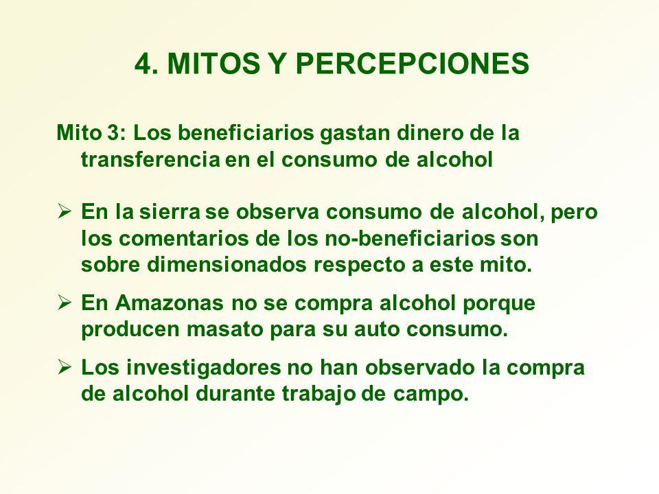 4. MITOS Y PERCEPCIONES Mito 3: Los beneficiarios gastan dinero de la transferencia en el consumo de alcohol.