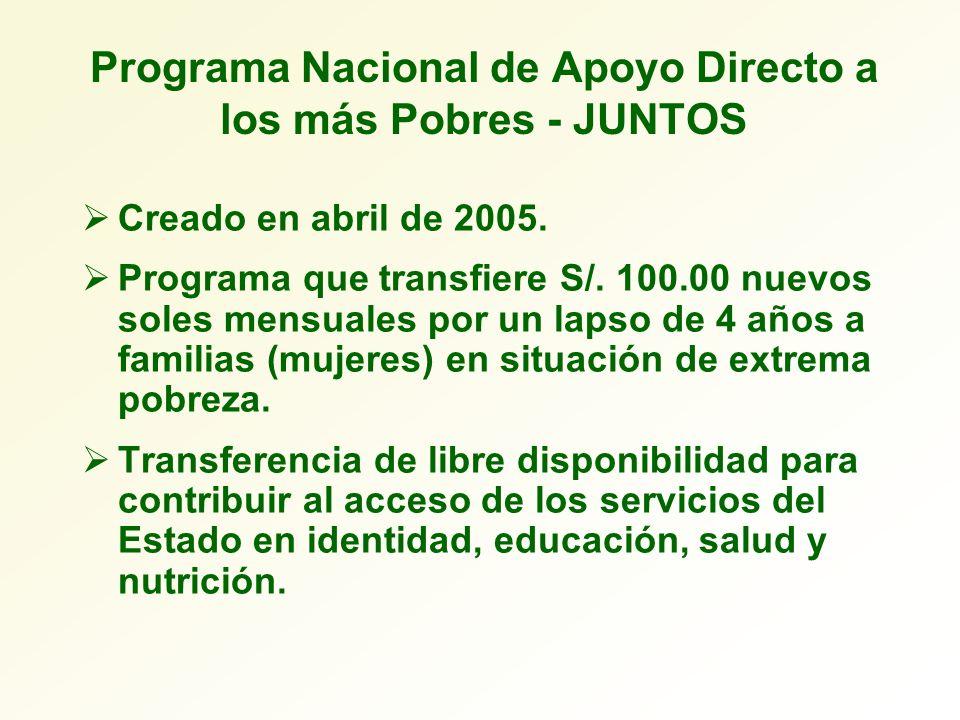 Programa Nacional de Apoyo Directo a los más Pobres - JUNTOS