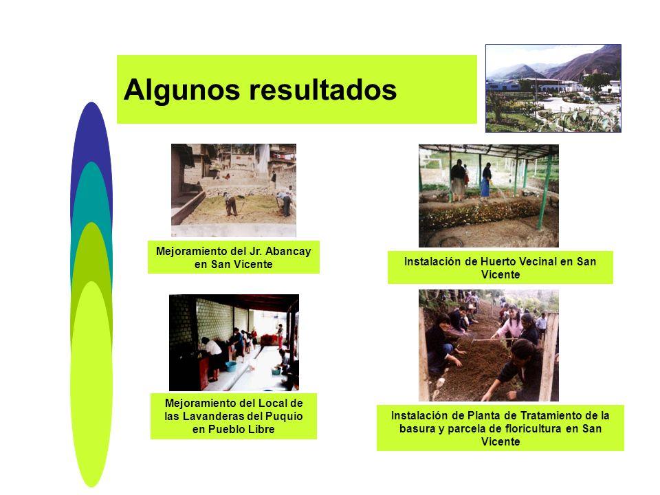 Algunos resultados Mejoramiento del Jr. Abancay en San Vicente