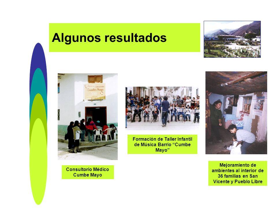 Algunos resultados Formación de Taller Infantil de Música Barrio Cumbe Mayo