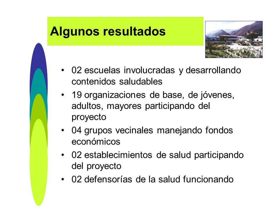 Algunos resultados 02 escuelas involucradas y desarrollando contenidos saludables.