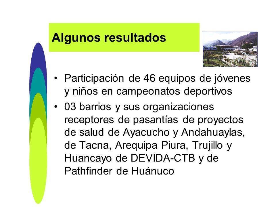 Algunos resultados Participación de 46 equipos de jóvenes y niños en campeonatos deportivos.