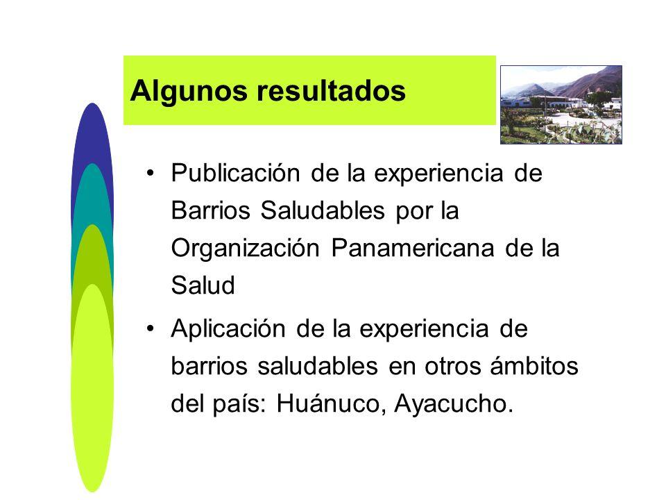 Algunos resultados Publicación de la experiencia de Barrios Saludables por la Organización Panamericana de la Salud.