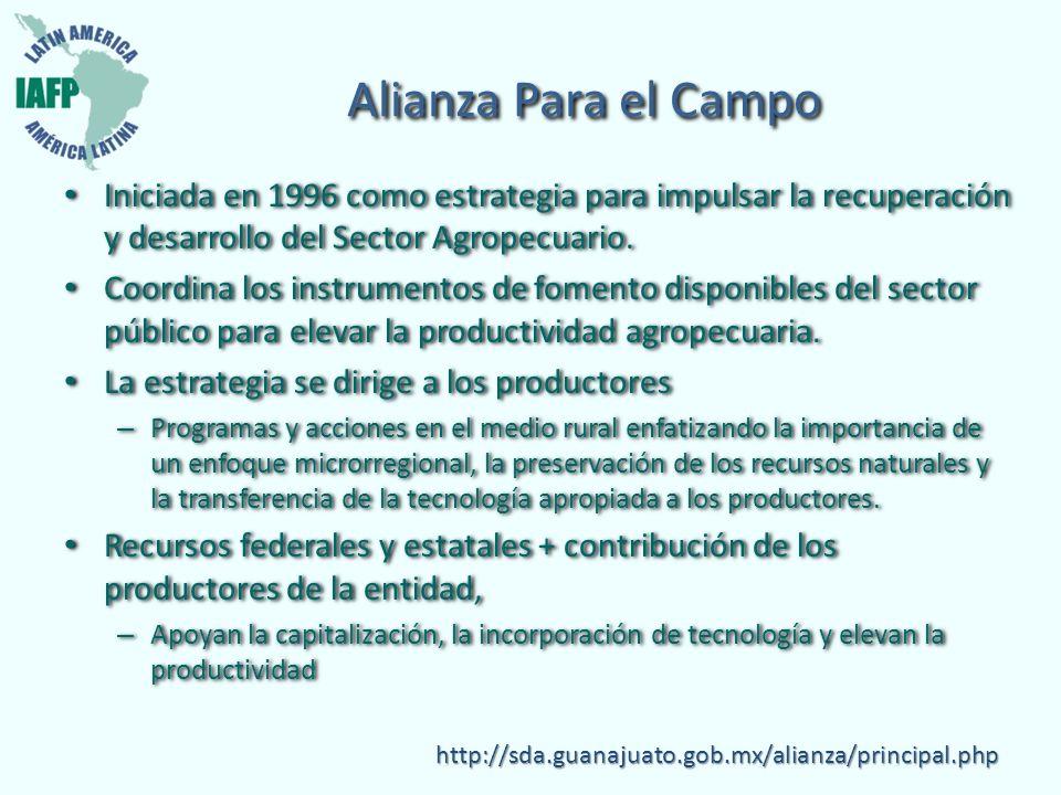 Alianza Para el Campo Iniciada en 1996 como estrategia para impulsar la recuperación y desarrollo del Sector Agropecuario.