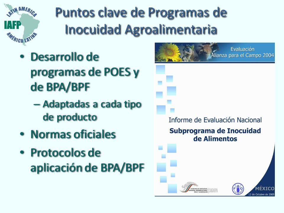 Puntos clave de Programas de Inocuidad Agroalimentaria