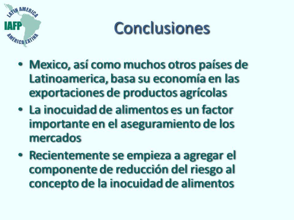 Conclusiones Mexico, así como muchos otros países de Latinoamerica, basa su economía en las exportaciones de productos agrícolas.