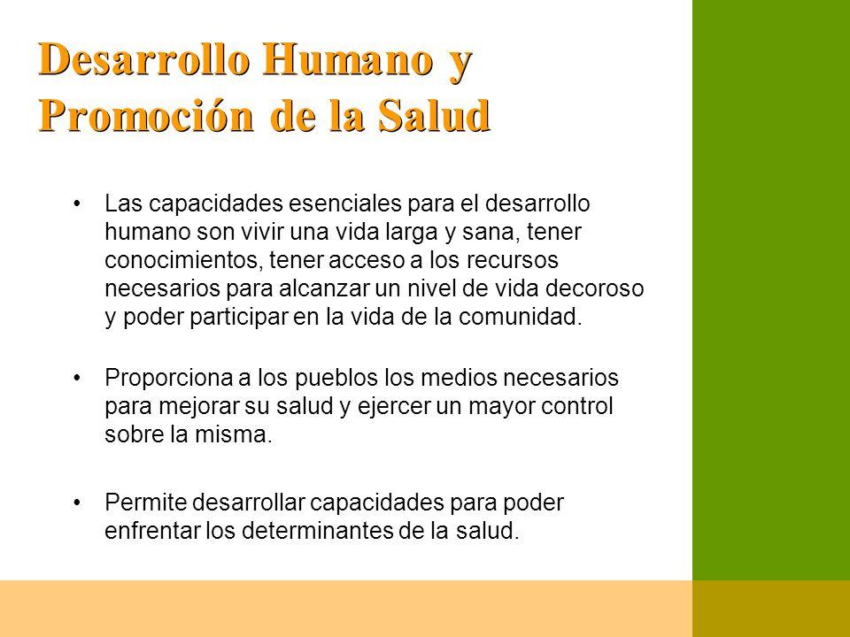 Desarrollo Humano y Promoción de la Salud