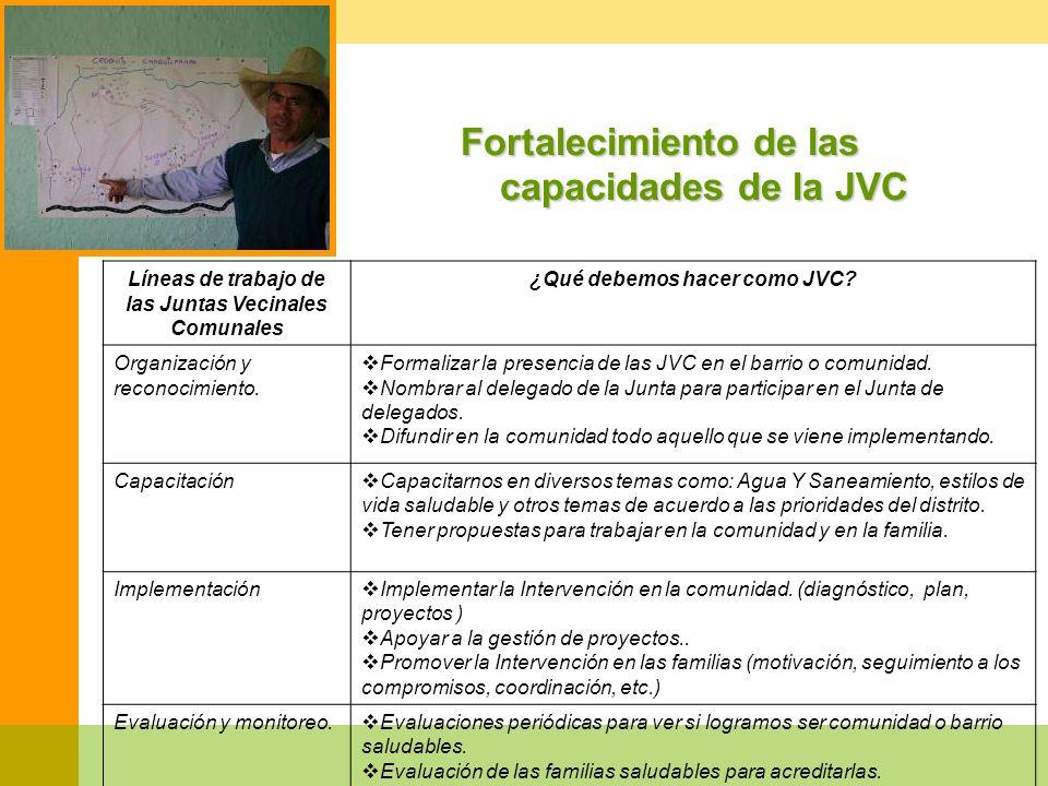 Fortalecimiento de las capacidades de la JVC
