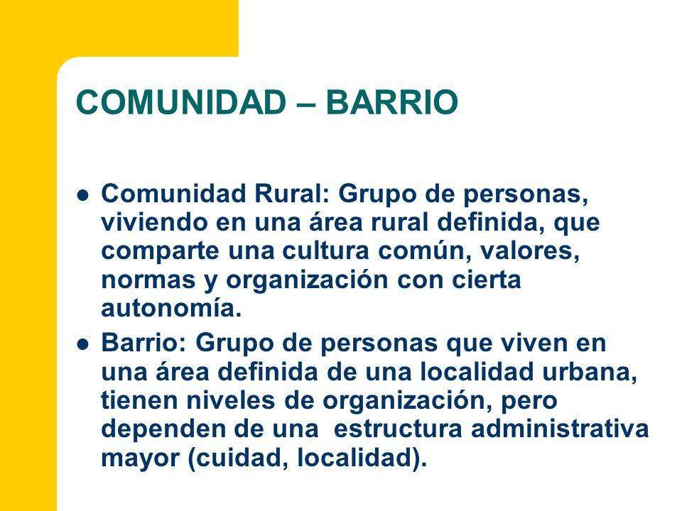 COMUNIDAD – BARRIO