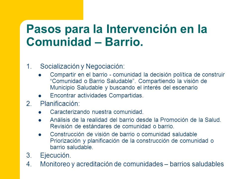 Pasos para la Intervención en la Comunidad – Barrio.
