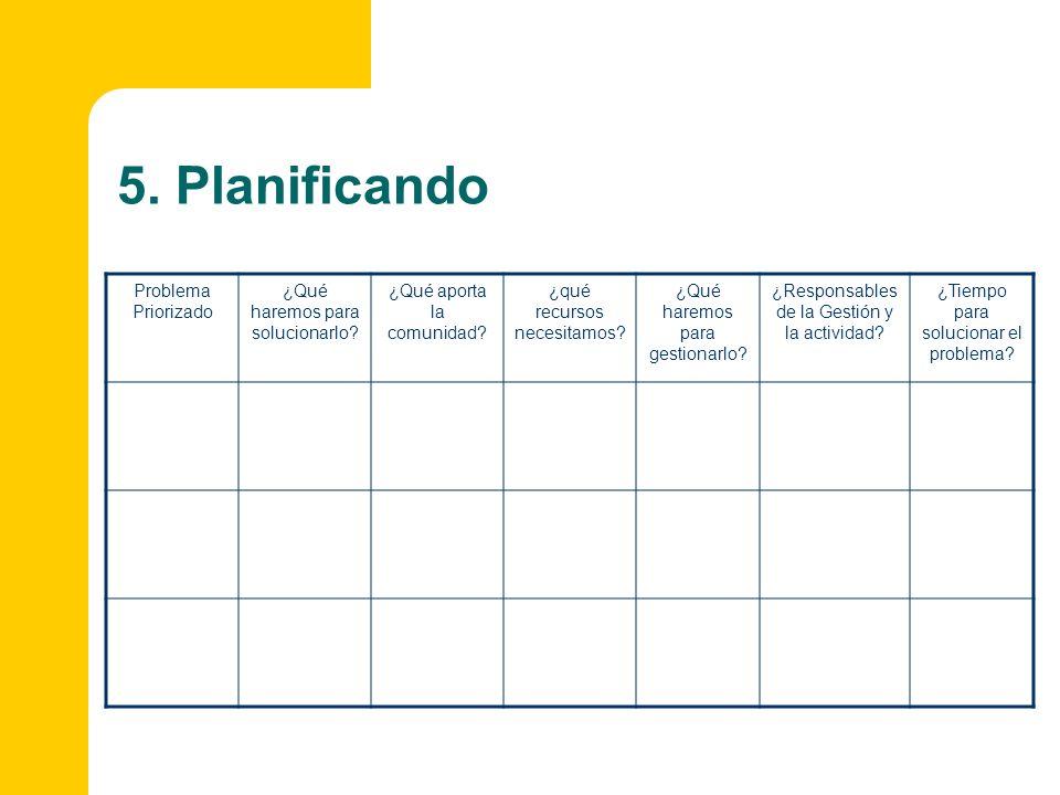 5. Planificando Problema Priorizado ¿Qué haremos para solucionarlo