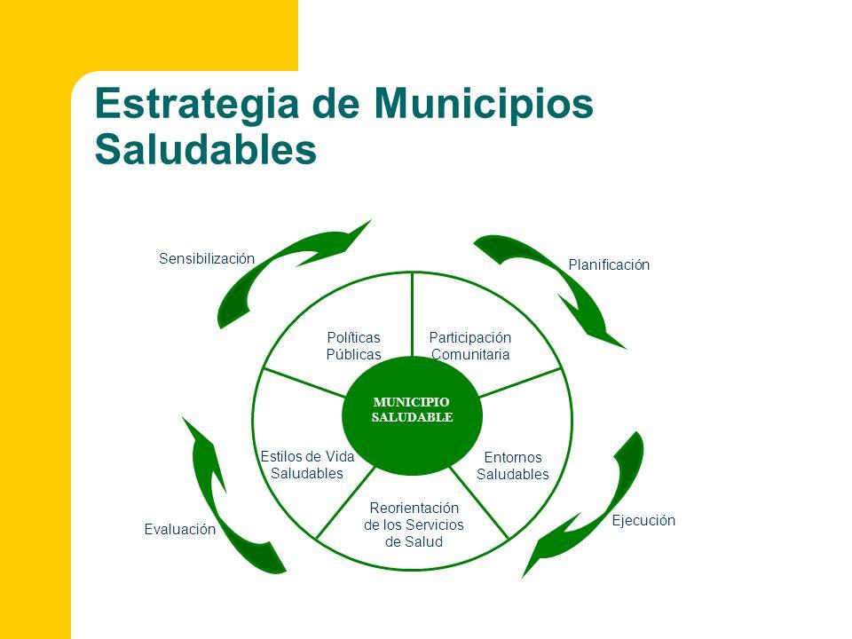 Estrategia de Municipios Saludables