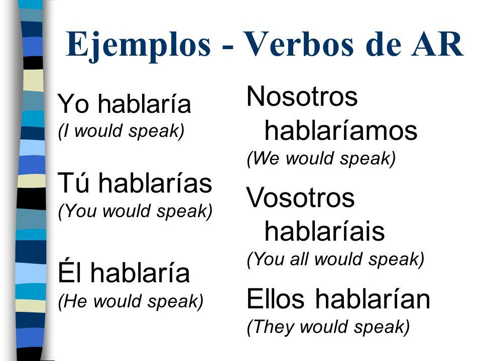 Ejemplos - Verbos de AR Nosotros hablaríamos Tú hablarías