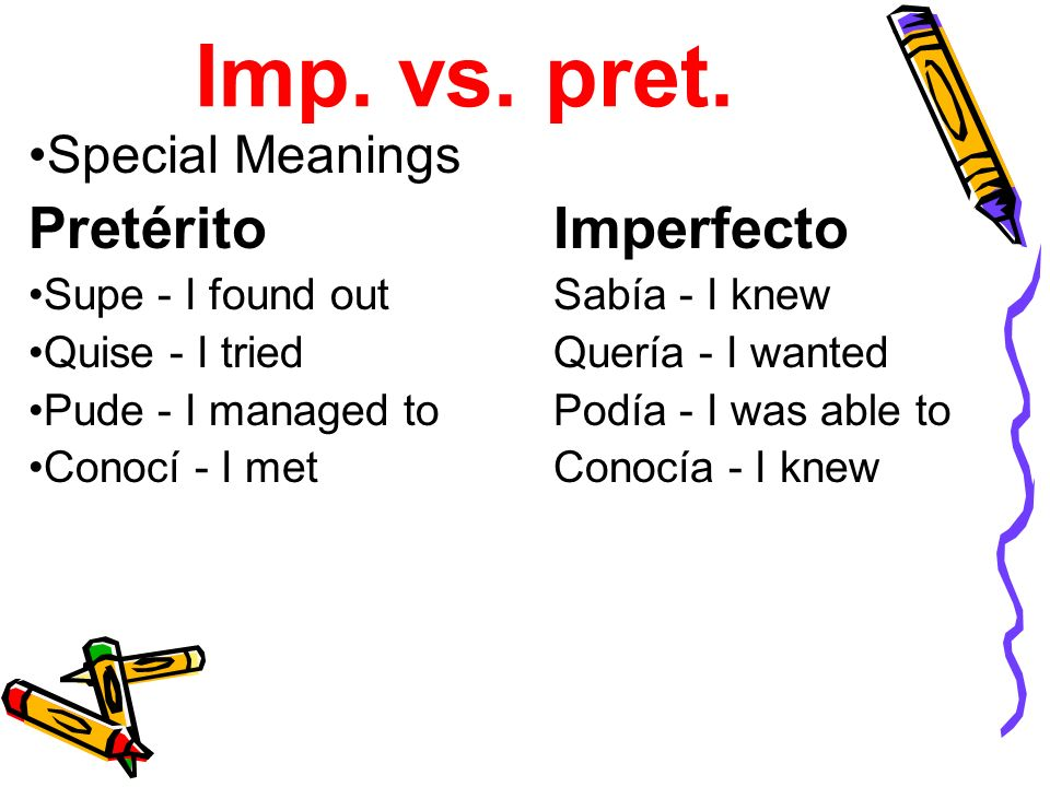 Imp. vs. pret. Pretérito Imperfecto Special Meanings