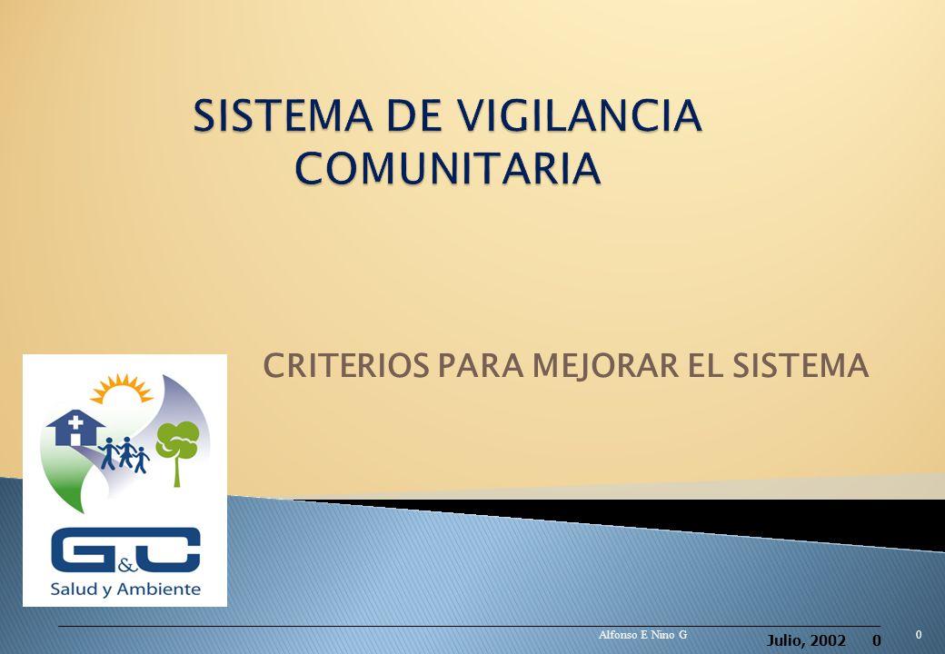 SISTEMA DE VIGILANCIA COMUNITARIA