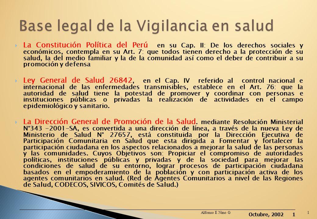 Base legal de la Vigilancia en salud