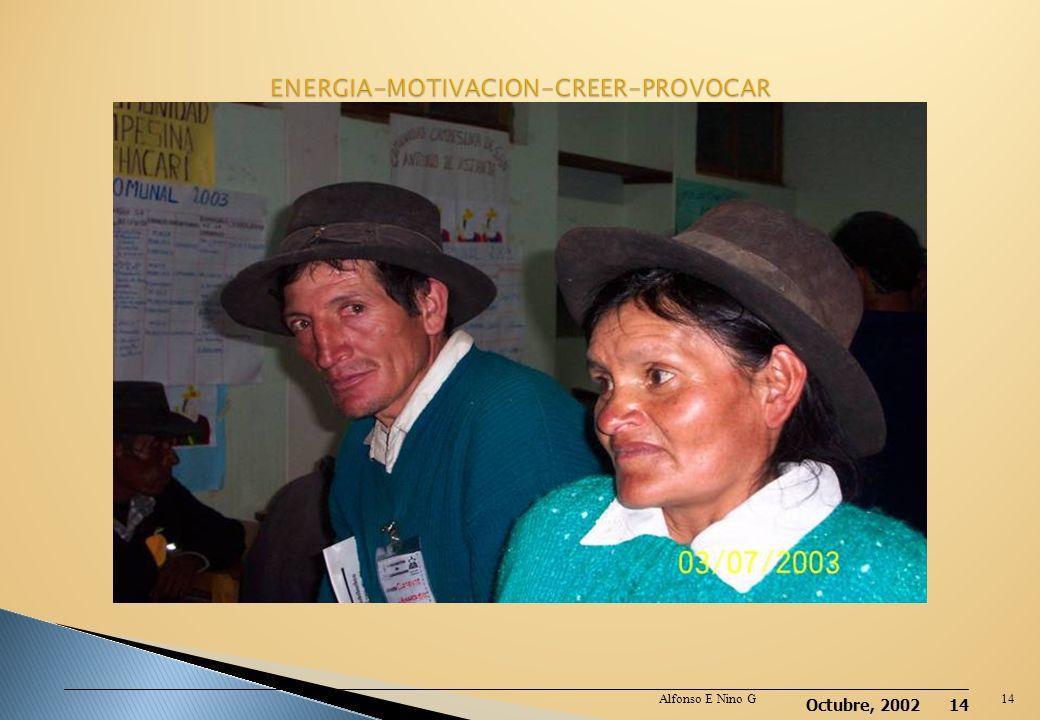 ENERGIA-MOTIVACION-CREER-PROVOCAR