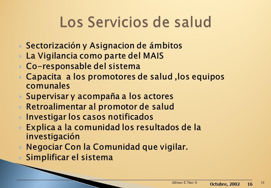 Los Servicios de salud Sectorización y Asignacion de ámbitos