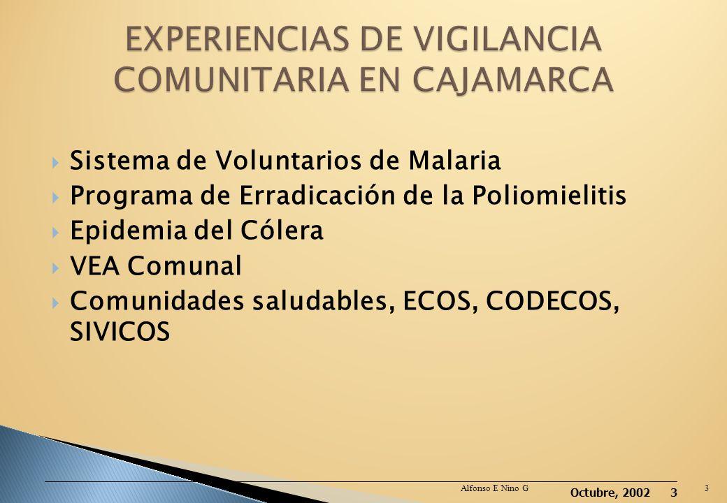 EXPERIENCIAS DE VIGILANCIA COMUNITARIA EN CAJAMARCA