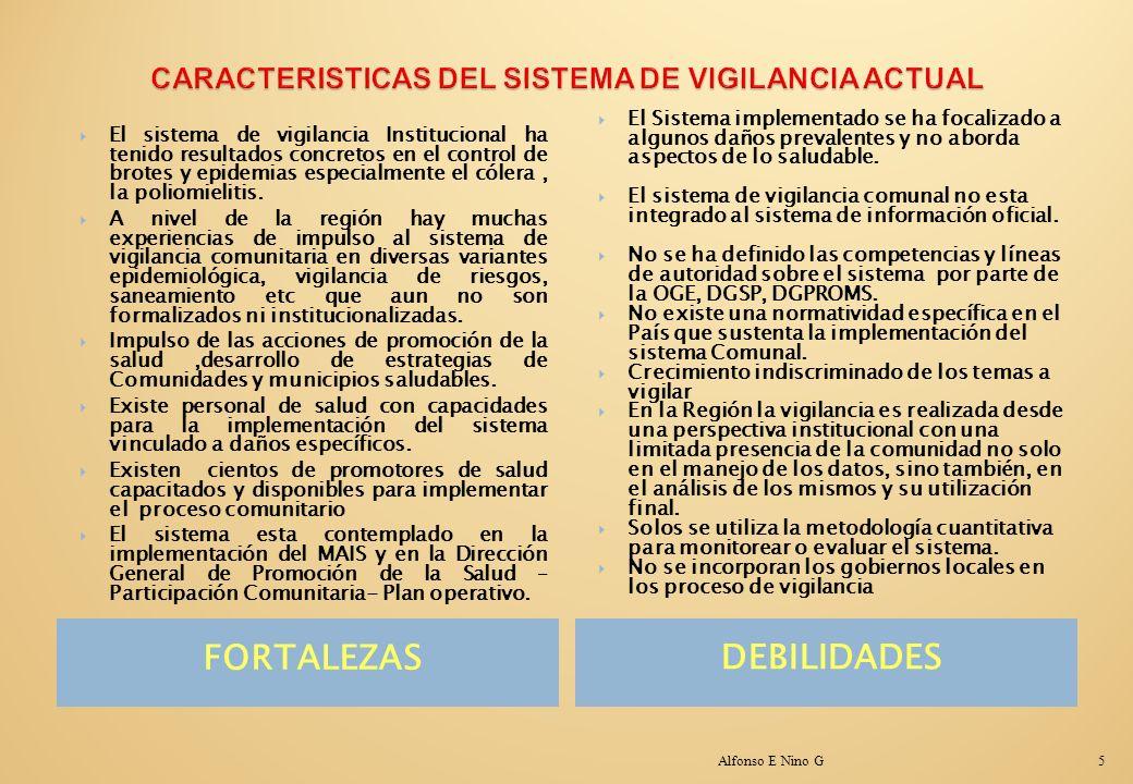 CARACTERISTICAS DEL SISTEMA DE VIGILANCIA ACTUAL