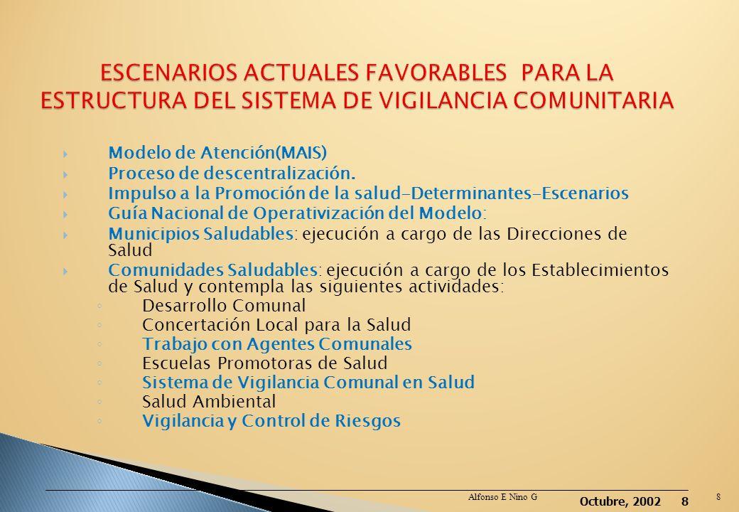ESCENARIOS ACTUALES FAVORABLES PARA LA ESTRUCTURA DEL SISTEMA DE VIGILANCIA COMUNITARIA
