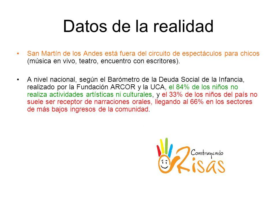 Datos de la realidadSan Martín de los Andes está fuera del circuito de espectáculos para chicos (música en vivo, teatro, encuentro con escritores).