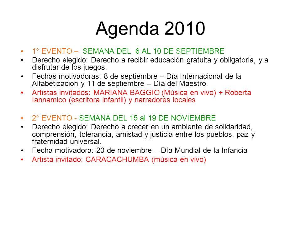 Agenda 2010 1° EVENTO – SEMANA DEL 6 AL 10 DE SEPTIEMBRE