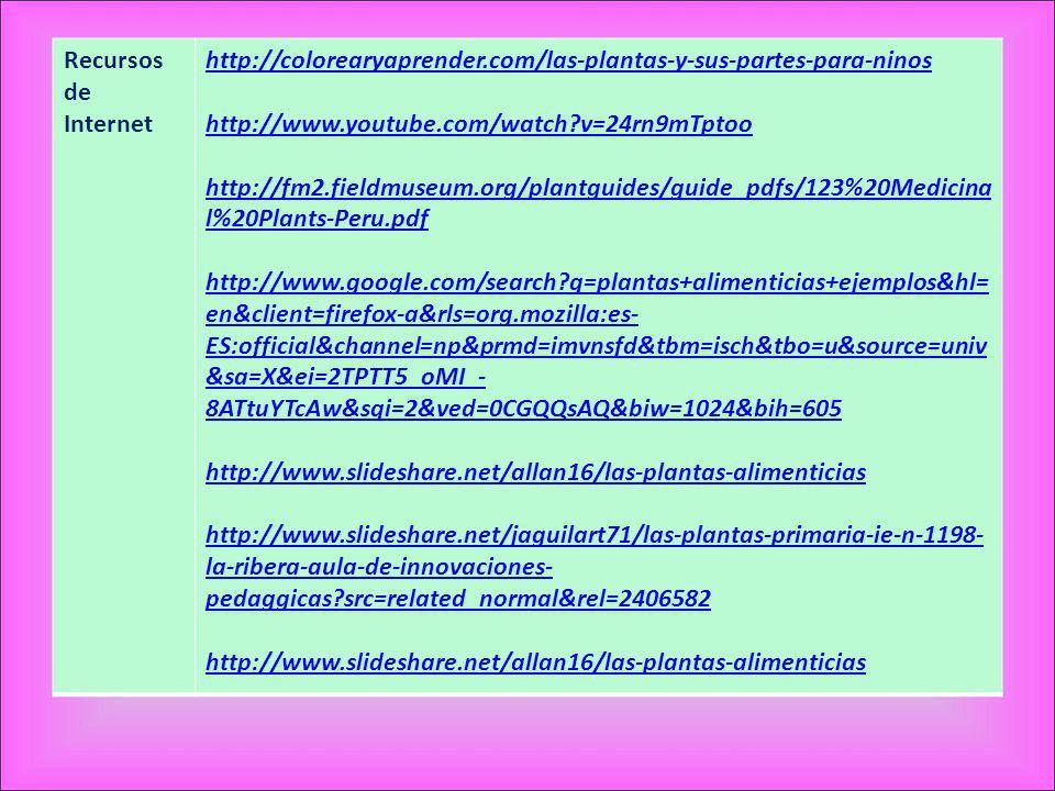 Recursos de Internet http://colorearyaprender.com/las-plantas-y-sus-partes-para-ninos. http://www.youtube.com/watch v=24rn9mTptoo.