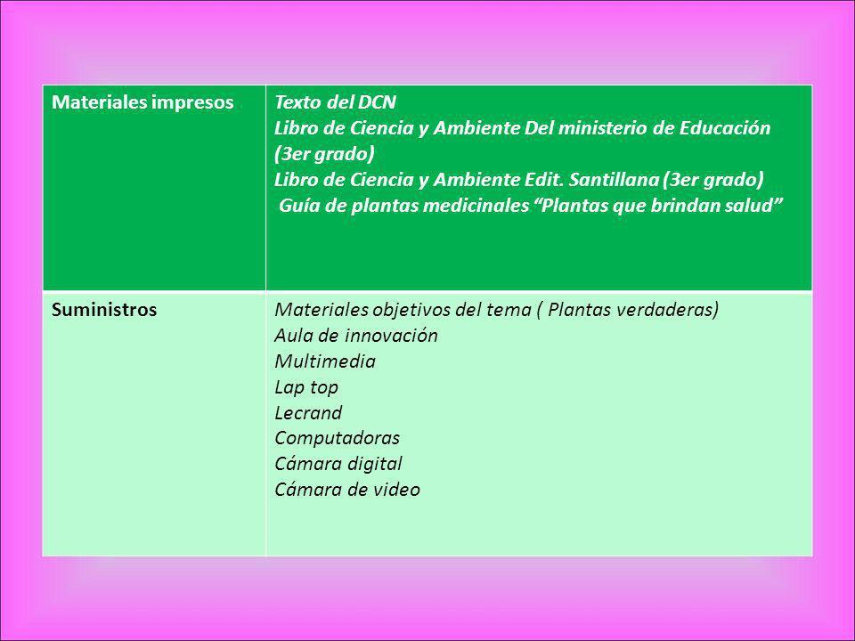 Materiales impresos Texto del DCN. Libro de Ciencia y Ambiente Del ministerio de Educación (3er grado)