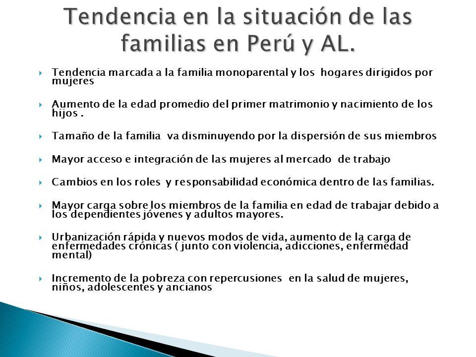 Tendencia en la situación de las familias en Perú y AL.
